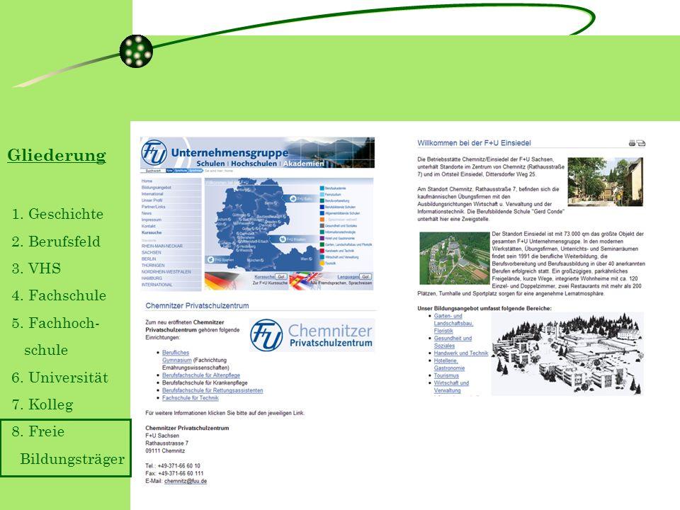 Gliederung 1. Geschichte 2. Berufsfeld 3. VHS 4. Fachschule 5. Fachhoch- schule 6. Universität 7. Kolleg 8. Freie Bildungsträger Arbeitsfelder des Erz