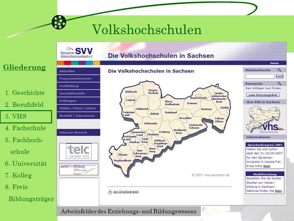 Gliederung 1.Geschichte 2. Berufsfeld 3. VHS 4. Fachschule 5.