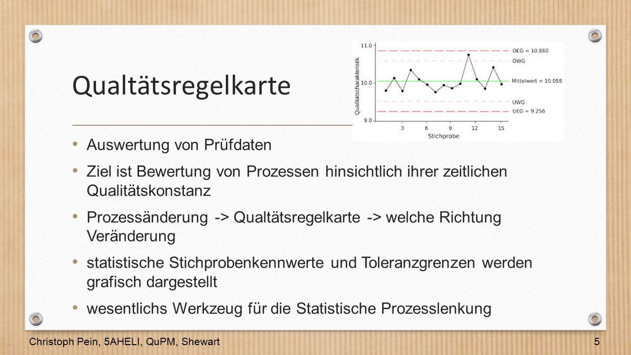 Qualtätsregelkarte Auswertung von Prüfdaten Ziel ist Bewertung von Prozessen hinsichtlich ihrer zeitlichen Qualitätskonstanz Prozessänderung -> Qualtä