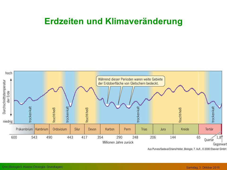 ( mn) Biologie 5. Klasse (Ökologie- Grundlagen) Samstag, 3. Oktober 2015 Erdzeiten und Klimaveränderung