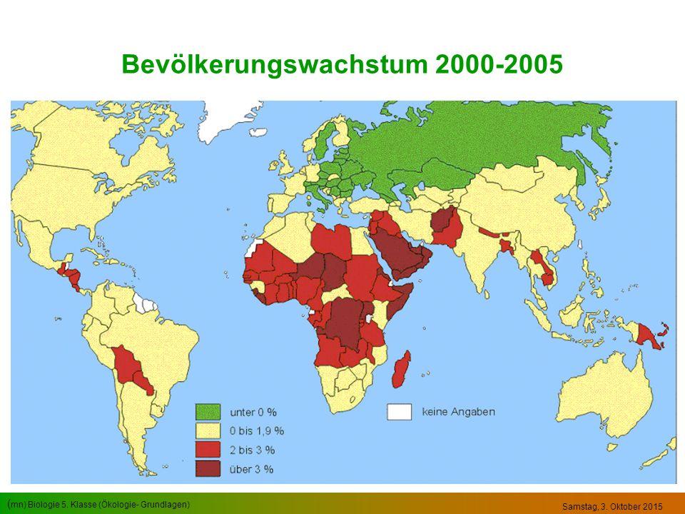 ( mn) Biologie 5. Klasse (Ökologie- Grundlagen) Samstag, 3. Oktober 2015 Bevölkerungswachstum 2000-2005