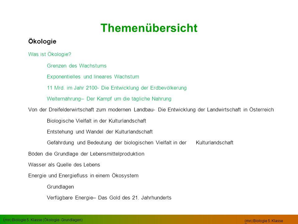 ( mn) Biologie 5. Klasse (Ökologie- Grundlagen) Themenübersicht Ökologie Was ist Ökologie? Grenzen des Wachstums Exponentielles und lineares Wachstum