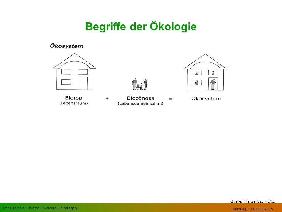 ( mn) Biologie 5. Klasse (Ökologie- Grundlagen) Samstag, 3. Oktober 2015 Begriffe der Ökologie Quelle: Planzenbau - LNZ