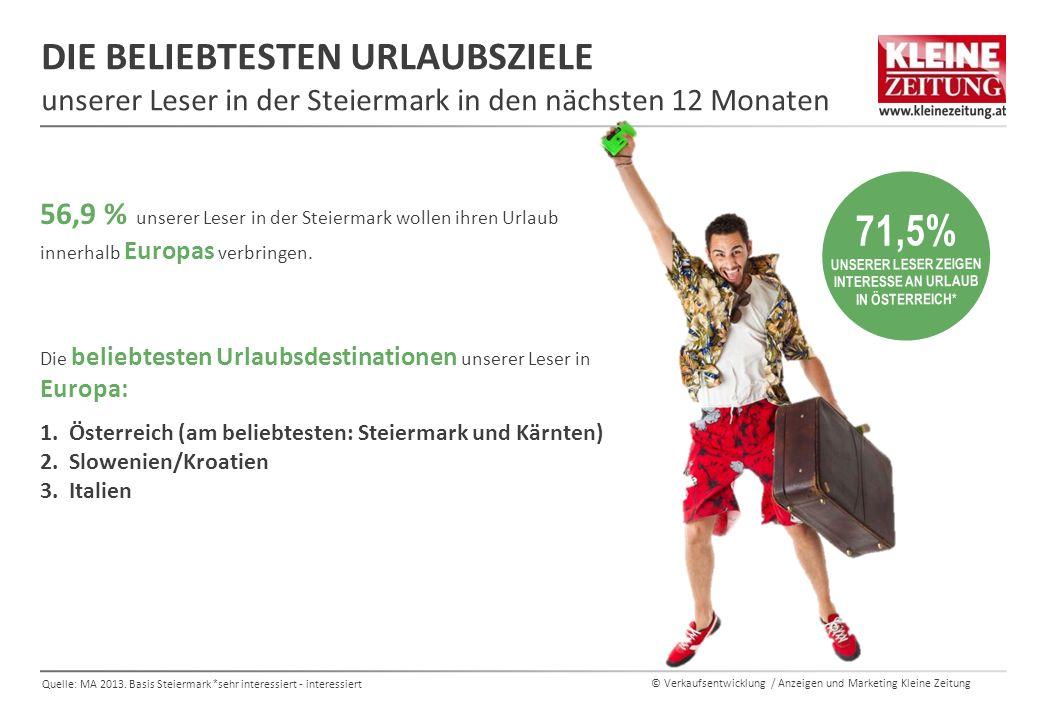 © Verkaufsentwicklung / Anzeigen und Marketing Kleine Zeitung DIE BELIEBTESTEN URLAUBSZIELE unserer Leser in der Steiermark in den nächsten 12 Monaten Quelle: MA 2013.