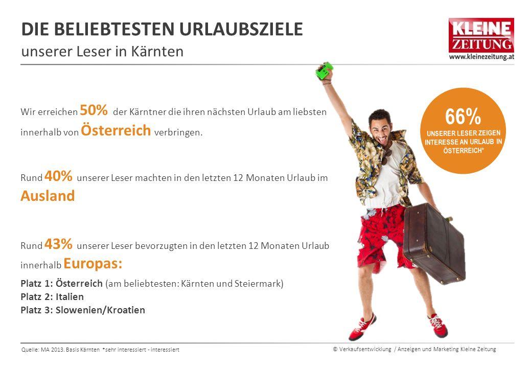 © Verkaufsentwicklung / Anzeigen und Marketing Kleine Zeitung DIE BELIEBTESTEN URLAUBSZIELE unserer Leser in Kärnten Quelle: MA 2013.