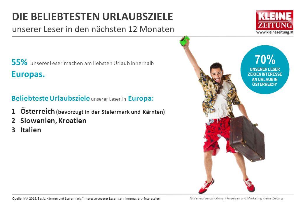 © Verkaufsentwicklung / Anzeigen und Marketing Kleine Zeitung DIE BELIEBTESTEN URLAUBSZIELE unserer Leser in den nächsten 12 Monaten Quelle: MA 2013.