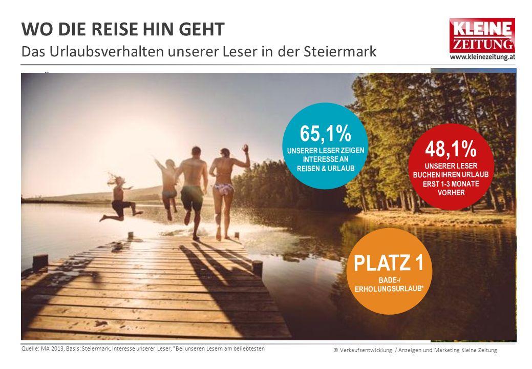 © Verkaufsentwicklung / Anzeigen und Marketing Kleine Zeitung WO DIE REISE HIN GEHT Das Urlaubsverhalten unserer Leser in der Steiermark Quelle: MA 2013, Basis: Steiermark, Interesse unserer Leser, * Bei unseren Lesern am beliebtesten AUSZÜGE AUS DER LEISTUNGSBILANZ DER KLEINEN ZEITUNG 65,1% UNSERER LESER ZEIGEN INTERESSE AN REISEN & URLAUB PLATZ 1 BADE-/ ERHOLUNGSURLAUB* 48,1% UNSERER LESER BUCHEN IHREN URLAUB ERST 1-3 MONATE VORHER
