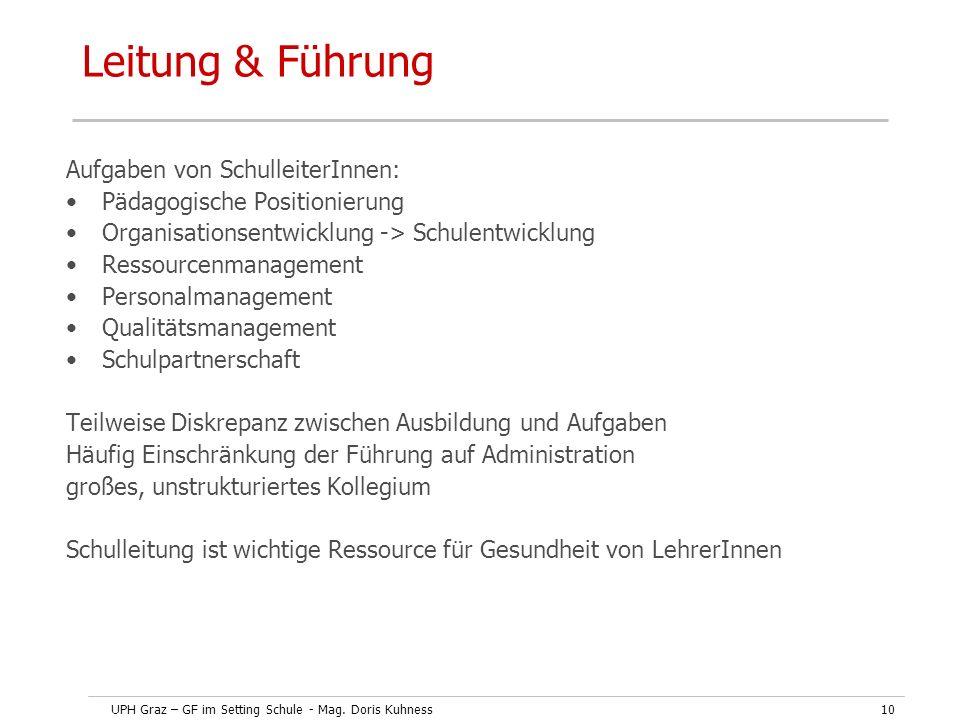 UPH Graz – GF im Setting Schule - Mag. Doris Kuhness10 Leitung & Führung Aufgaben von SchulleiterInnen: Pädagogische Positionierung Organisationsentwi