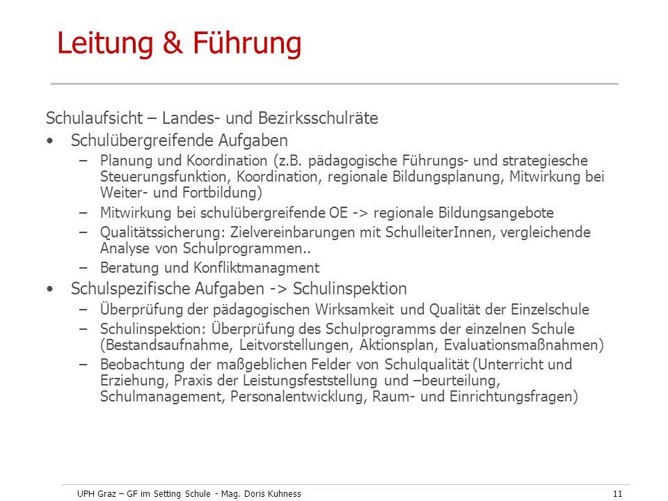 UPH Graz – GF im Setting Schule - Mag. Doris Kuhness11 Leitung & Führung Schulaufsicht – Landes- und Bezirksschulräte Schulübergreifende Aufgaben –Pla