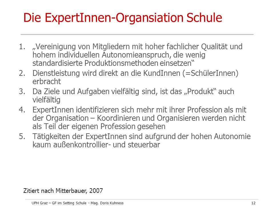 """UPH Graz – GF im Setting Schule - Mag. Doris Kuhness12 Die ExpertInnen-Organsiation Schule 1.""""Vereinigung von Mitgliedern mit hoher fachlicher Qualitä"""