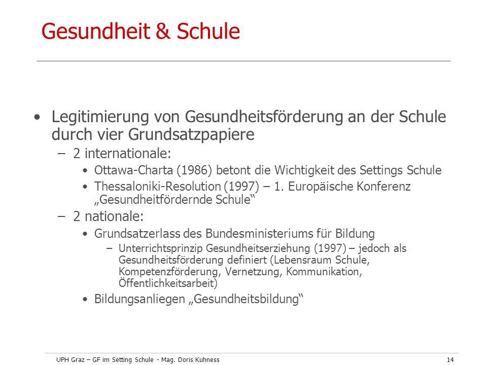 UPH Graz – GF im Setting Schule - Mag. Doris Kuhness14 Gesundheit & Schule Legitimierung von Gesundheitsförderung an der Schule durch vier Grundsatzpa