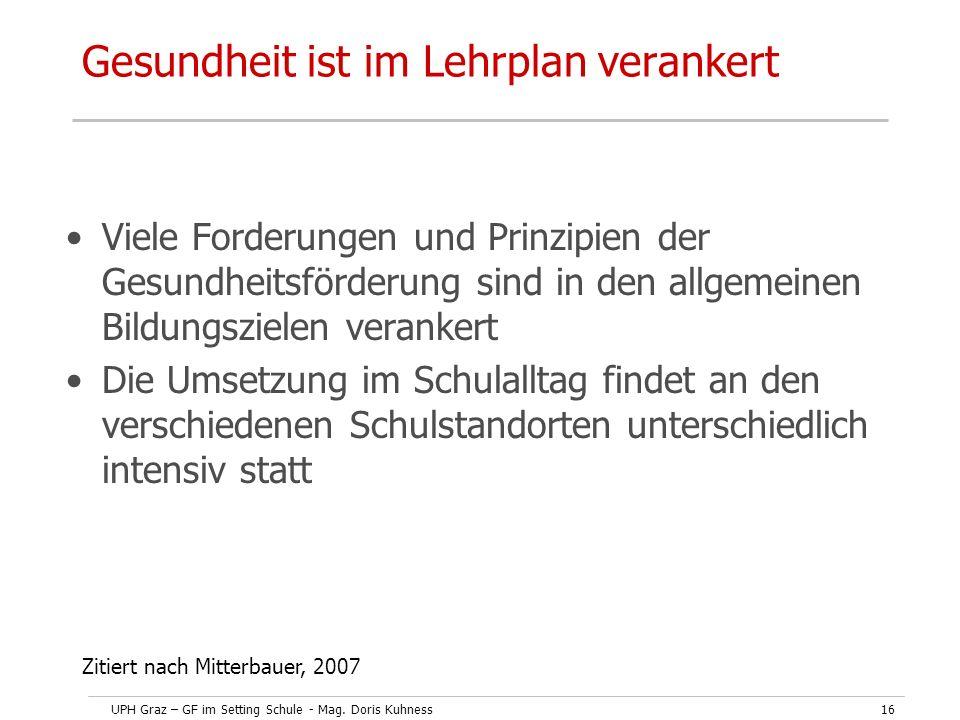 UPH Graz – GF im Setting Schule - Mag. Doris Kuhness16 Gesundheit ist im Lehrplan verankert Viele Forderungen und Prinzipien der Gesundheitsförderung