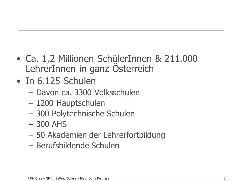 UPH Graz – GF im Setting Schule - Mag. Doris Kuhness2 Ca. 1,2 Millionen SchülerInnen & 211.000 LehrerInnen in ganz Österreich In 6.125 Schulen –Davon