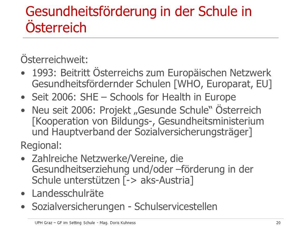 UPH Graz – GF im Setting Schule - Mag. Doris Kuhness20 Gesundheitsförderung in der Schule in Österreich Österreichweit: 1993: Beitritt Österreichs zum