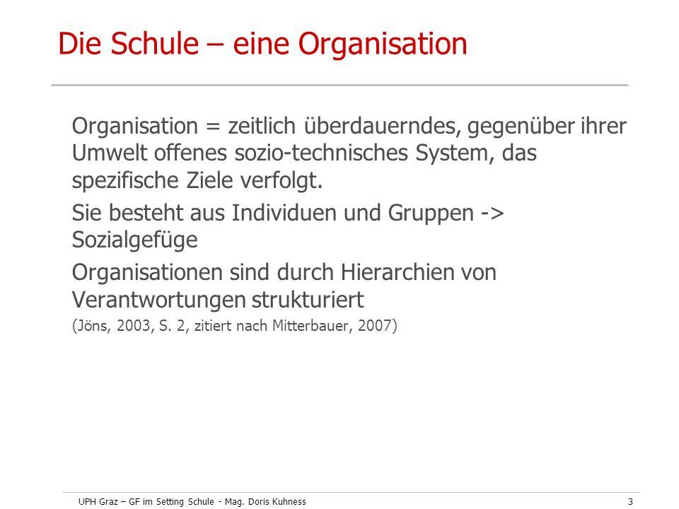 UPH Graz – GF im Setting Schule - Mag. Doris Kuhness3 Die Schule – eine Organisation Organisation = zeitlich überdauerndes, gegenüber ihrer Umwelt off