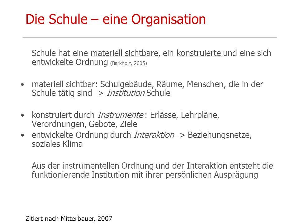 UPH Graz – GF im Setting Schule - Mag. Doris Kuhness4 Die Schule – eine Organisation Schule hat eine materiell sichtbare, ein konstruierte und eine si