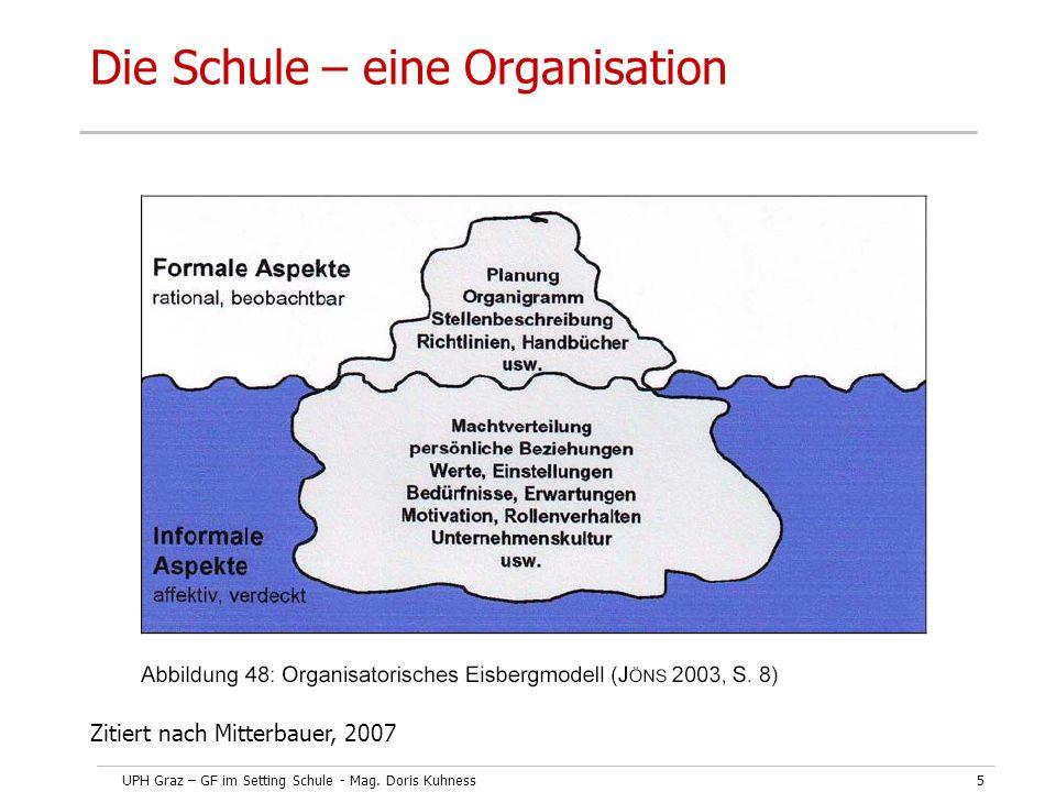 UPH Graz – GF im Setting Schule - Mag. Doris Kuhness5 Die Schule – eine Organisation Zitiert nach Mitterbauer, 2007