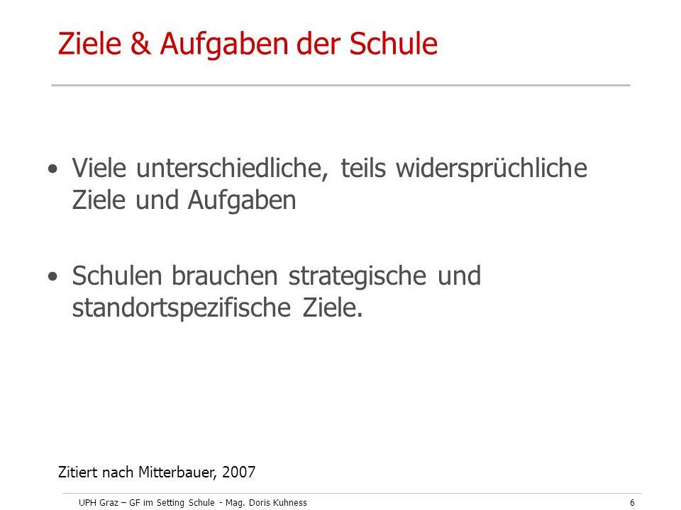 UPH Graz – GF im Setting Schule - Mag. Doris Kuhness6 Ziele & Aufgaben der Schule Viele unterschiedliche, teils widersprüchliche Ziele und Aufgaben Sc