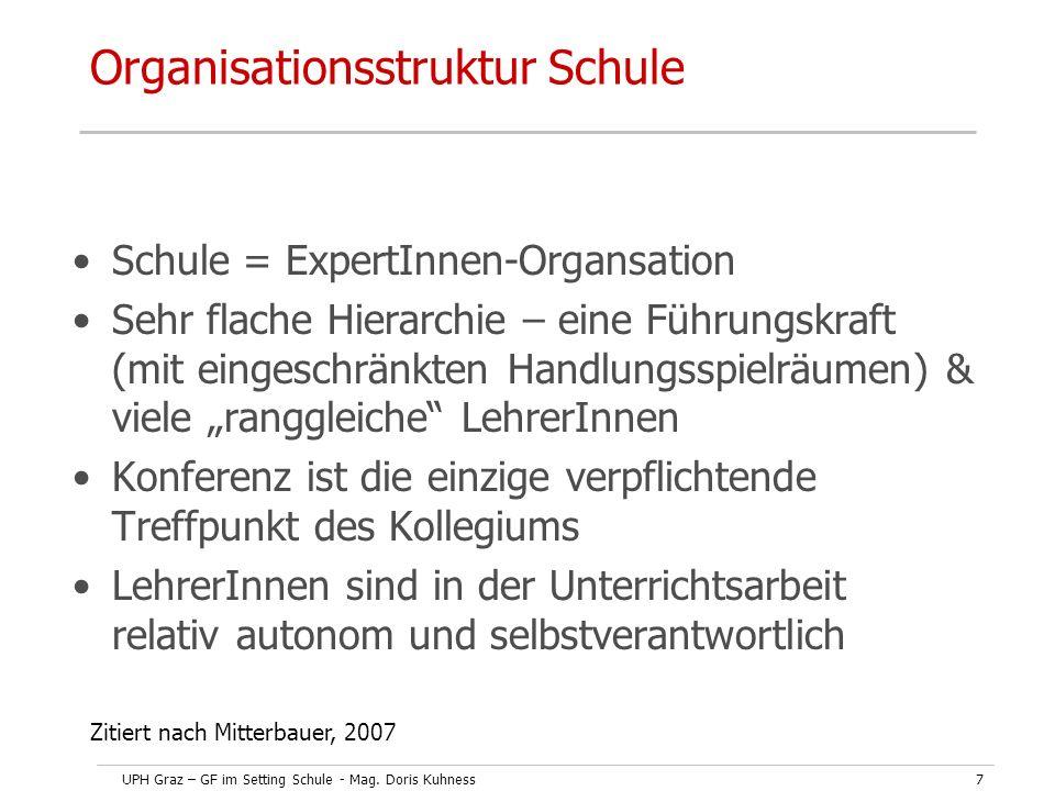 UPH Graz – GF im Setting Schule - Mag. Doris Kuhness7 Organisationsstruktur Schule Schule = ExpertInnen-Organsation Sehr flache Hierarchie – eine Führ