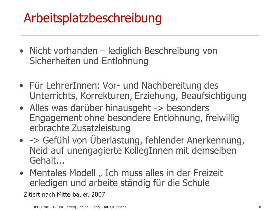 UPH Graz – GF im Setting Schule - Mag. Doris Kuhness8 Arbeitsplatzbeschreibung Nicht vorhanden – lediglich Beschreibung von Sicherheiten und Entlohnun