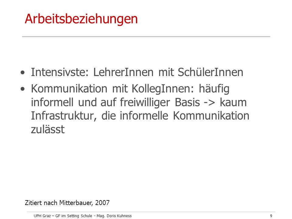 UPH Graz – GF im Setting Schule - Mag. Doris Kuhness9 Arbeitsbeziehungen Intensivste: LehrerInnen mit SchülerInnen Kommunikation mit KollegInnen: häuf