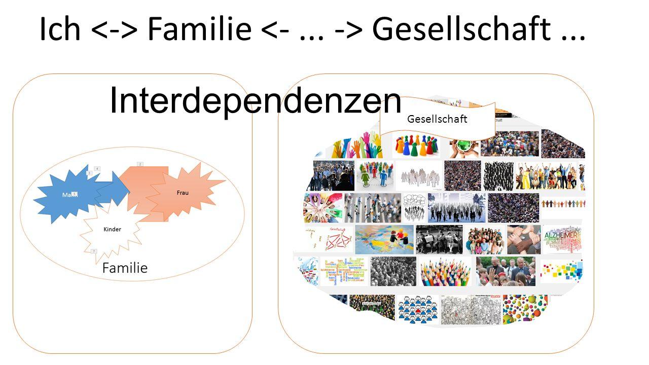 Ich Familie Gesellschaft... Gesellschaft Interdependenzen