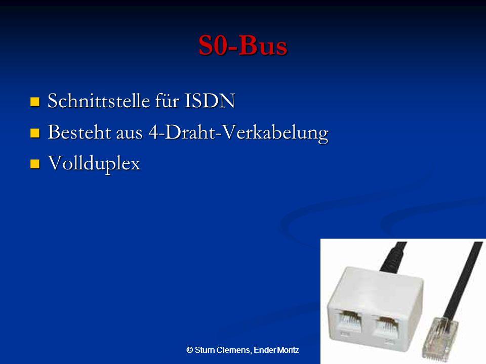 © Sturn Clemens, Ender Moritz S0-Bus Schnittstelle für ISDN Schnittstelle für ISDN Besteht aus 4-Draht-Verkabelung Besteht aus 4-Draht-Verkabelung Vol