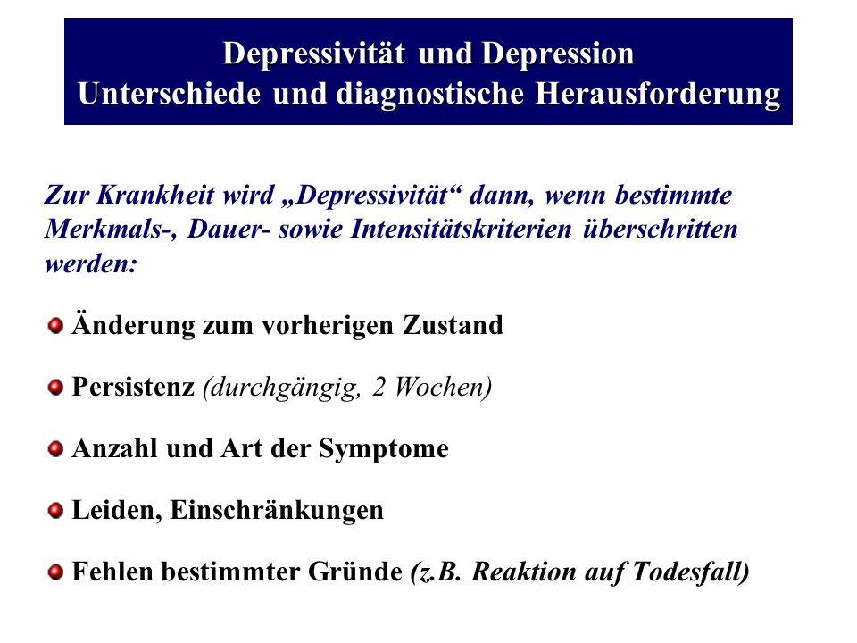 2 plus 2 über 2 Hauptsymptome janein 123123 Depressive Stimmung Interesse-, Freudlosigkeit Antriebsstörung / Energieverlust / Müdigkeit Zusatzsymptome janein 456789456789 Verlust von Selbstwertgefühl, Selbstvertrauen / übertriebene Schuldgefühle Todes-, Suizidgedanken Denk-, Konzentrationsstörungen / Entscheidungsunfähigkeit Psychomotorische Unruhe oder Gehemmtsein Schlafstörungen Appetit-, Gewichtsverlust Depressionskriterien nach ICD-10