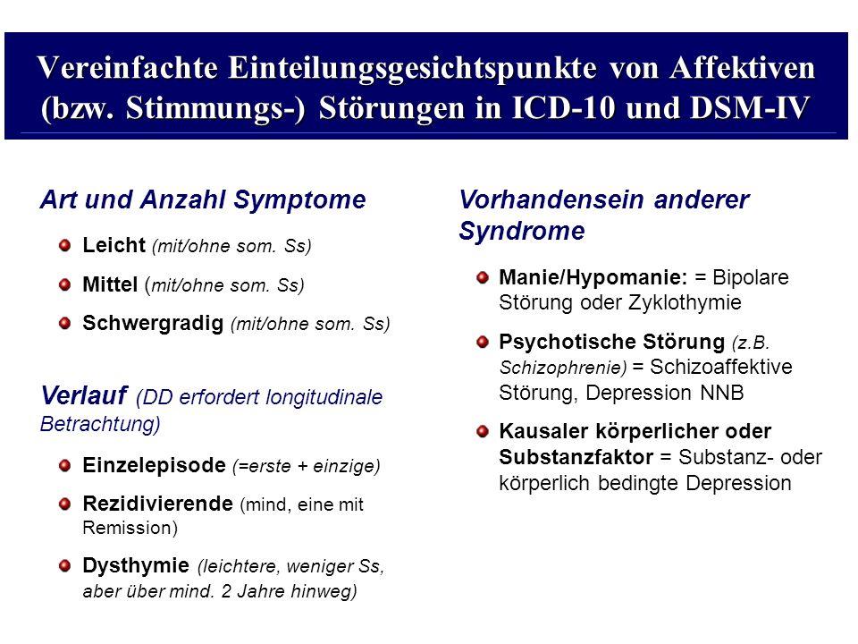 Vereinfachte Einteilungsgesichtspunkte von Affektiven (bzw. Stimmungs-) Störungen in ICD-10 und DSM-IV Art und Anzahl Symptome Leicht (mit/ohne som. S