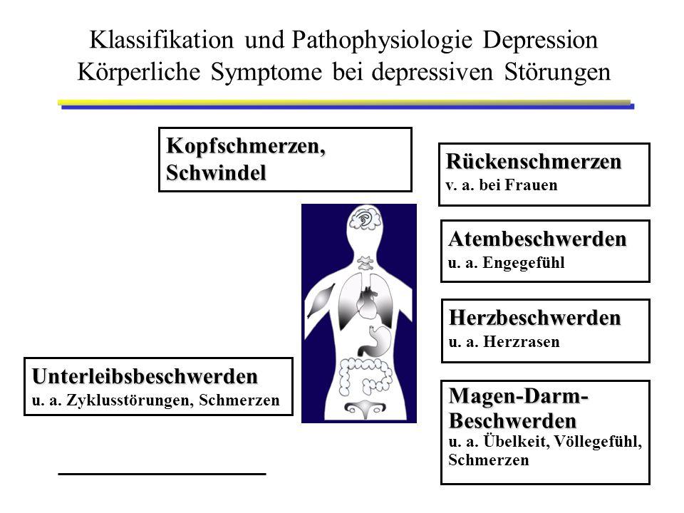 Klassifikation und Pathophysiologie Depression Körperliche Symptome bei depressiven Störungen Kopfschmerzen, Schwindel Rückenschmerzen v. a. bei Fraue