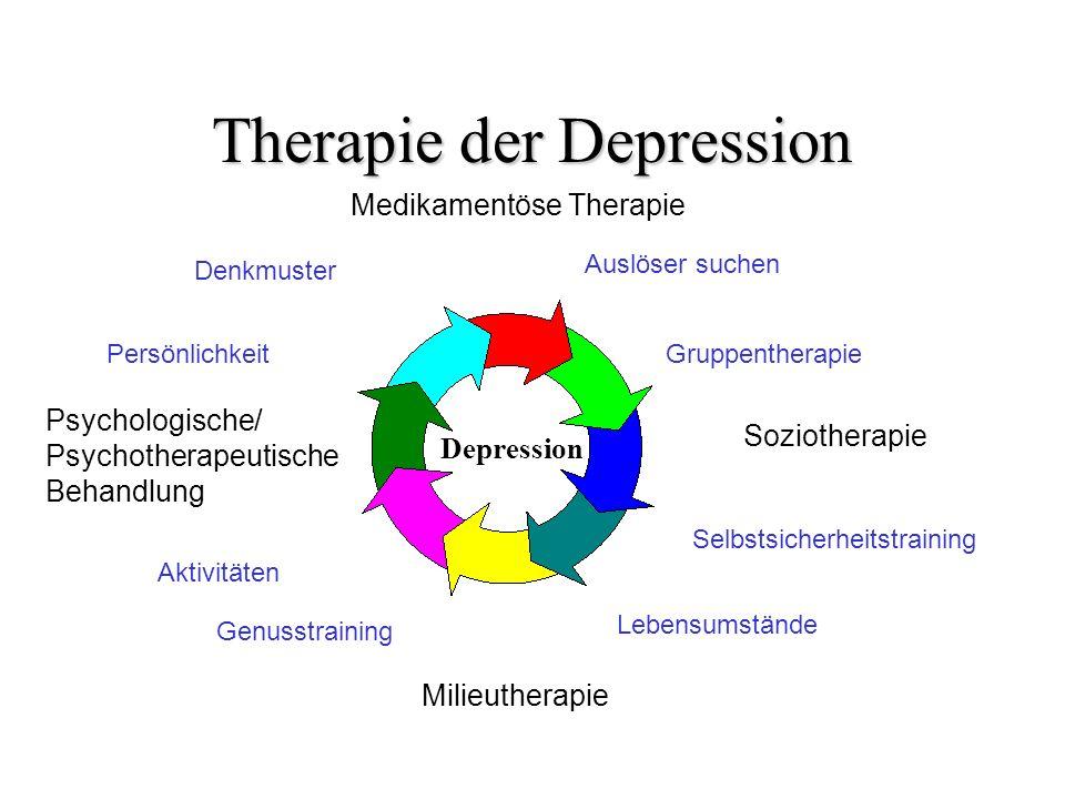 Auswahl der Therapie der Depression Auswahl der Therapie der Depression Wenn die Bedingungen für eine Depression derart komplex sind, welche Strategie ist am vielversprechendsten.