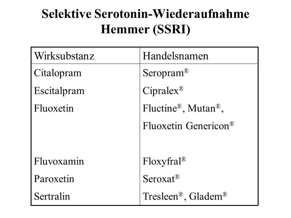 Selektive Serotonin-Wiederaufnahme Hemmer (SSRI) HandelsnamenWirksubstanz Seropram ® Cipralex ® Fluctine ®, Mutan ®, Fluoxetin Genericon ® Floxyfral ®