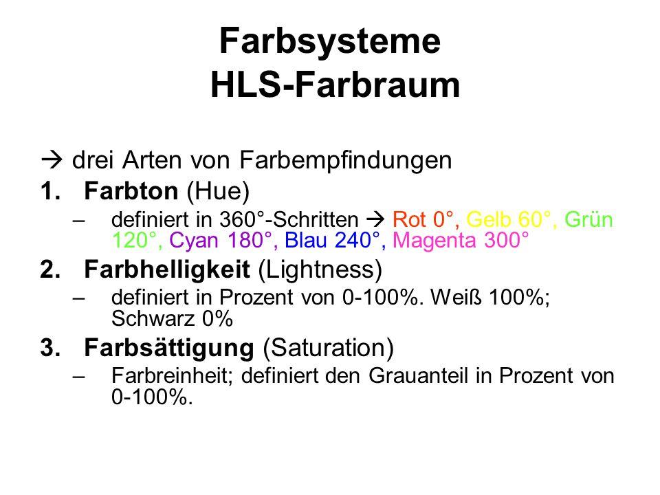 Farbsysteme HLS-Farbraum  drei Arten von Farbempfindungen 1.Farbton (Hue) –definiert in 360°-Schritten  Rot 0°, Gelb 60°, Grün 120°, Cyan 180°, Blau