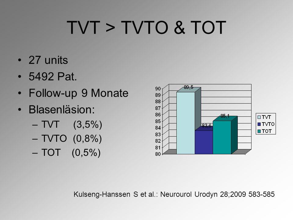TVT > TVTO & TOT 27 units 5492 Pat.
