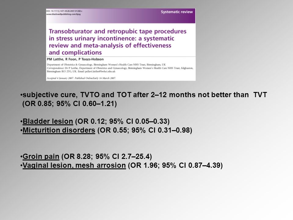 subjective cure, TVTO and TOT after 2–12 months not better than TVT (OR 0.85; 95% CI 0.60–1.21) Bladder lesion (OR 0.12; 95% CI 0.05–0.33) Micturition disorders (OR 0.55; 95% CI 0.31–0.98) Groin pain (OR 8.28; 95% CI 2.7–25.4) Vaginal lesion, mesh arrosion (OR 1.96; 95% CI 0.87–4.39)