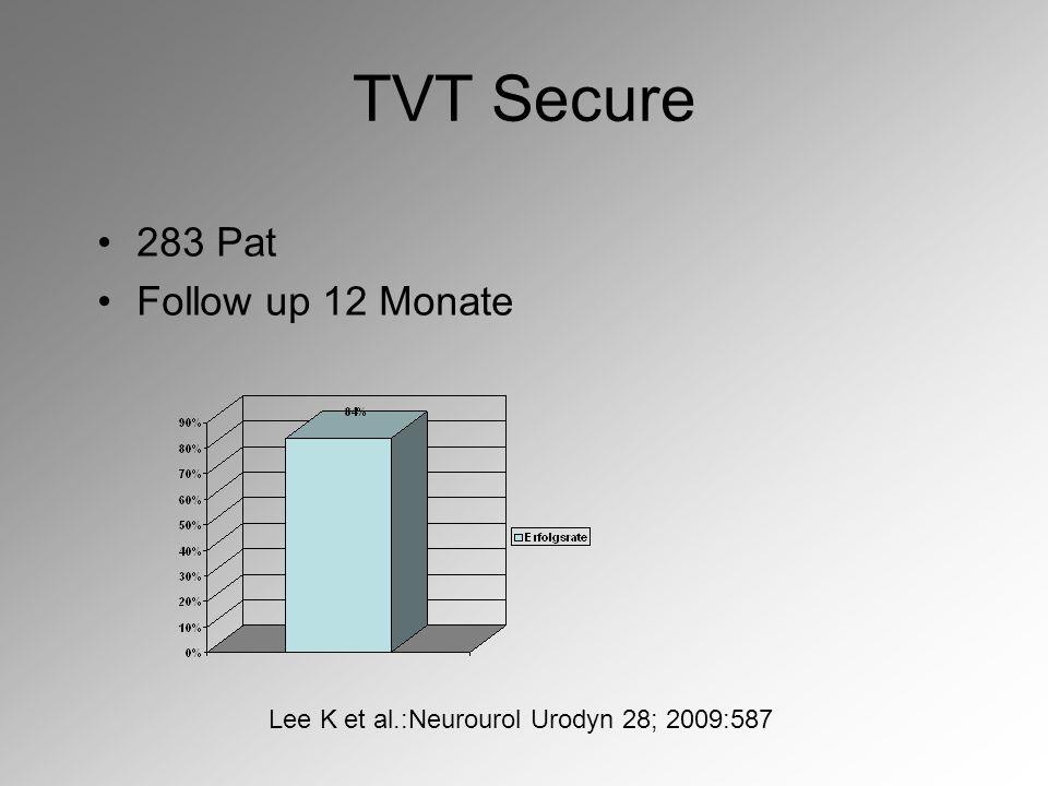 Lee K et al.:Neurourol Urodyn 28; 2009:587 TVT Secure 283 Pat Follow up 12 Monate