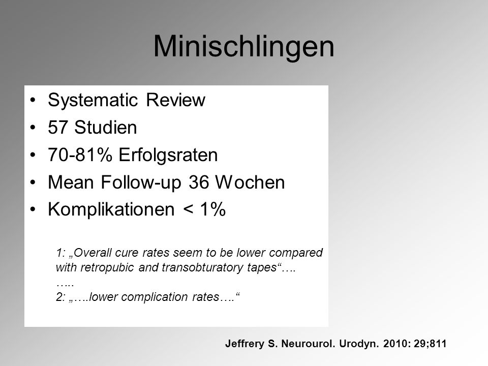 "Minischlingen Systematic Review 57 Studien 70-81% Erfolgsraten Mean Follow-up 36 Wochen Komplikationen < 1% 1: ""Overall cure rates seem to be lower co"