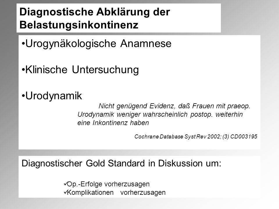Diagnostischer Gold Standard in Diskussion um: Op.-Erfolge vorherzusagen Komplikationen vorherzusagen Urogynäkologische Anamnese Klinische Untersuchung Urodynamik Nicht genügend Evidenz, daß Frauen mit praeop.