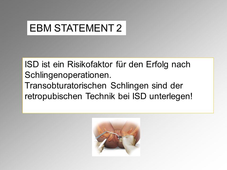 ISD ist ein Risikofaktor für den Erfolg nach Schlingenoperationen.