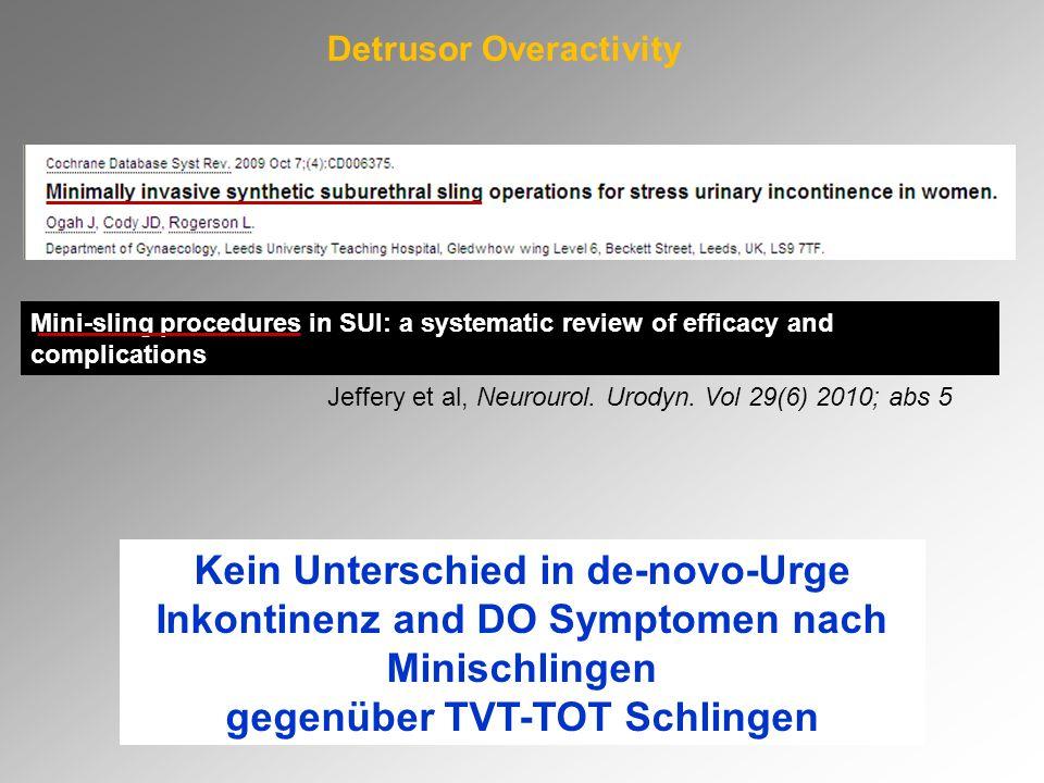 Kein Unterschied in de-novo-Urge Inkontinenz and DO Symptomen nach Minischlingen gegenüber TVT-TOT Schlingen Detrusor Overactivity Jeffery et al, Neurourol.