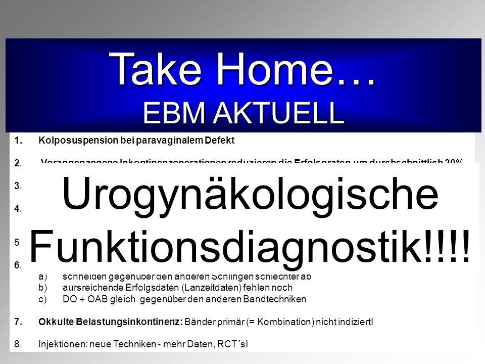 Take Home… EBM AKTUELL 1.Kolposuspension bei paravaginalem Defekt 2.