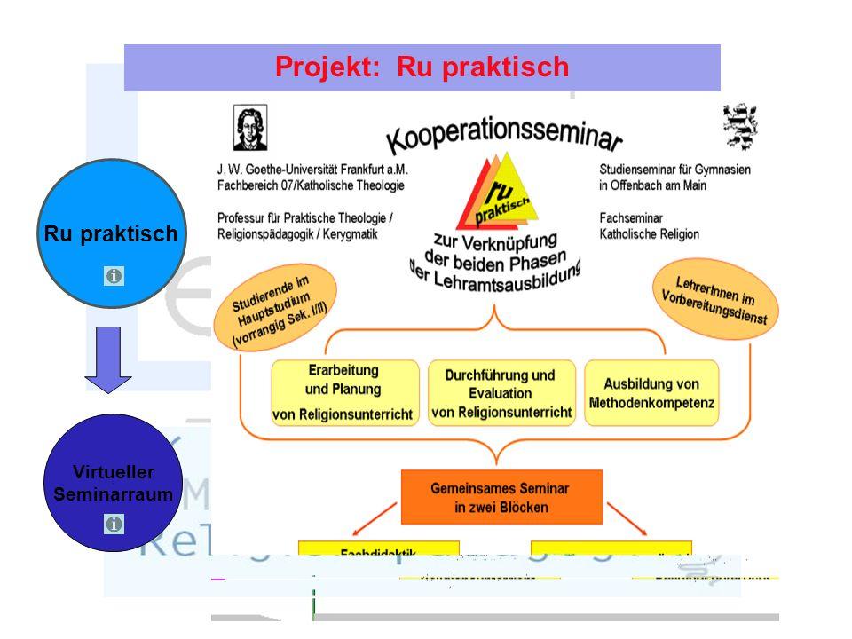 Projekt: Ru praktisch Virtueller Seminarraum Ru praktisch