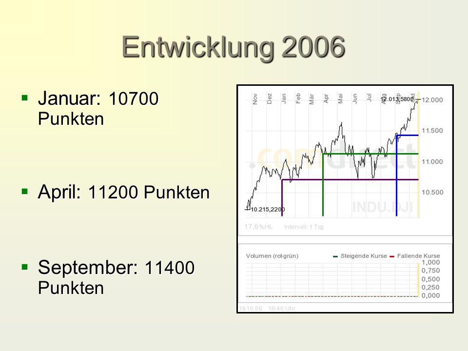 Entwicklung 2006  Januar: 10700 Punkten  April: 11200 Punkten  September: 11400 Punkten