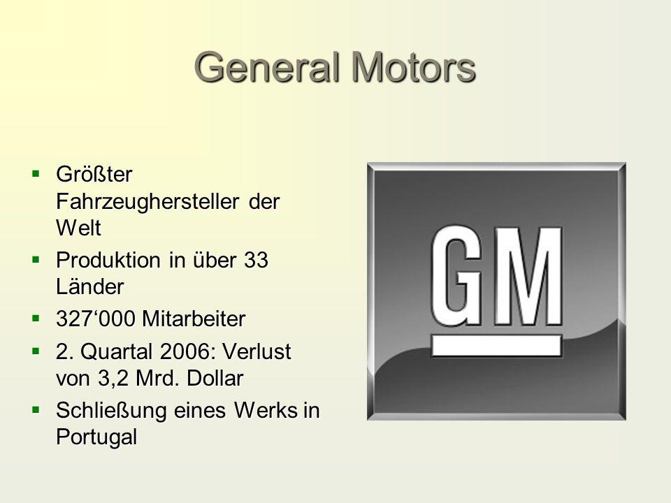 General Motors  Größter Fahrzeughersteller der Welt  Produktion in über 33 Länder  327'000 Mitarbeiter  2. Quartal 2006: Verlust von 3,2 Mrd. Doll