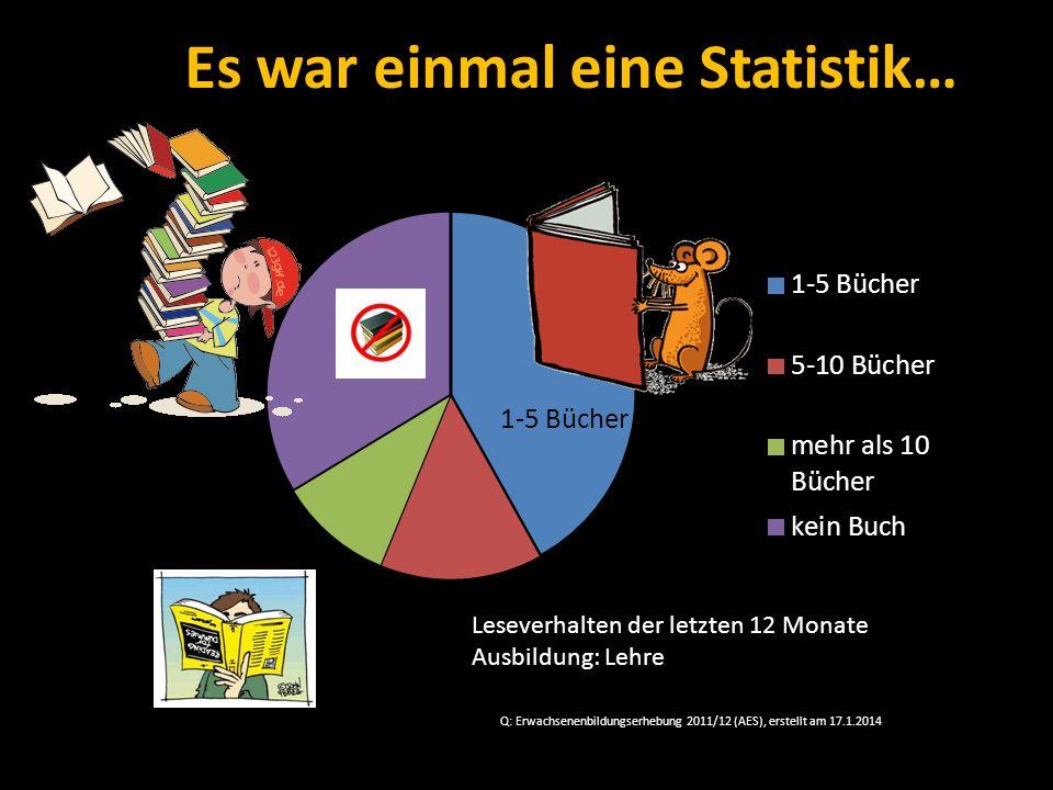 Es war einmal eine Statistik… Q: Erwachsenenbildungserhebung 2011/12 (AES), erstellt am 17.1.2014 Leseverhalten der letzten 12 Monate Ausbildung: Lehre