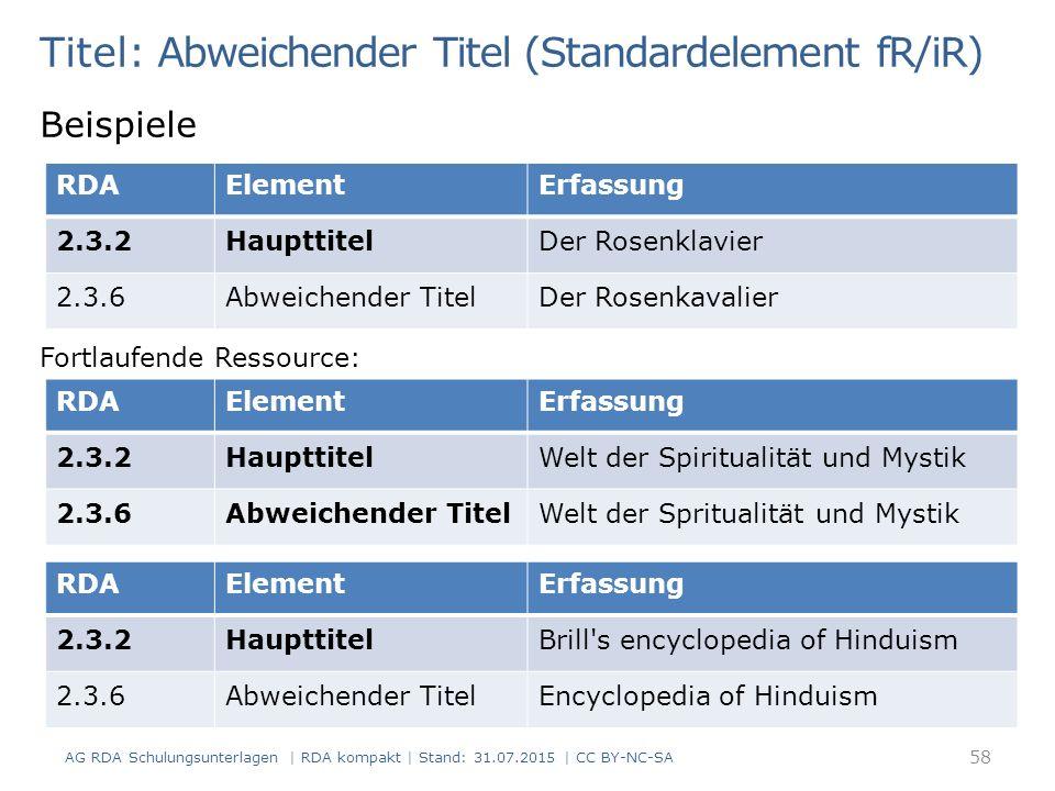 Titel: Abweichender Titel (Standardelement fR/iR) Beispiele Fortlaufende Ressource: RDAElementErfassung 2.3.2HaupttitelDer Rosenklavier 2.3.6Abweichender TitelDer Rosenkavalier RDAElementErfassung 2.3.2HaupttitelWelt der Spiritualität und Mystik 2.3.6Abweichender TitelWelt der Spritualität und Mystik RDAElementErfassung 2.3.2HaupttitelBrill s encyclopedia of Hinduism 2.3.6Abweichender TitelEncyclopedia of Hinduism 58 AG RDA Schulungsunterlagen | RDA kompakt | Stand: 31.07.2015 | CC BY-NC-SA