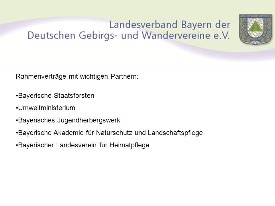 Rahmenverträge mit wichtigen Partnern: Bayerische Staatsforsten Umweltministerium Bayerisches Jugendherbergswerk Bayerische Akademie für Naturschutz u