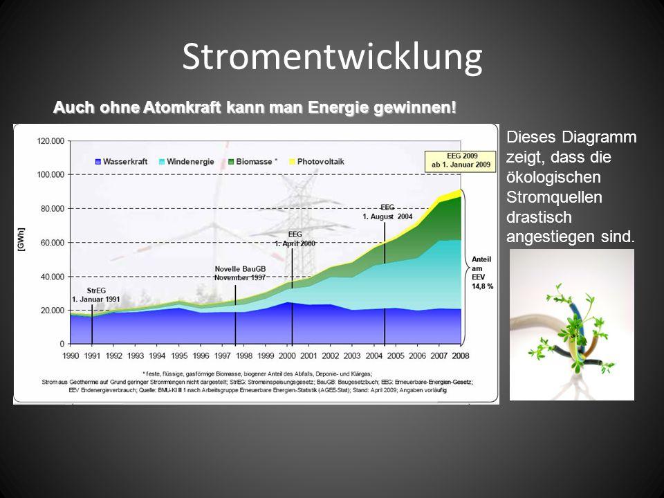 Stromentwicklung Dieses Diagramm zeigt, dass die ökologischen Stromquellen drastisch angestiegen sind.