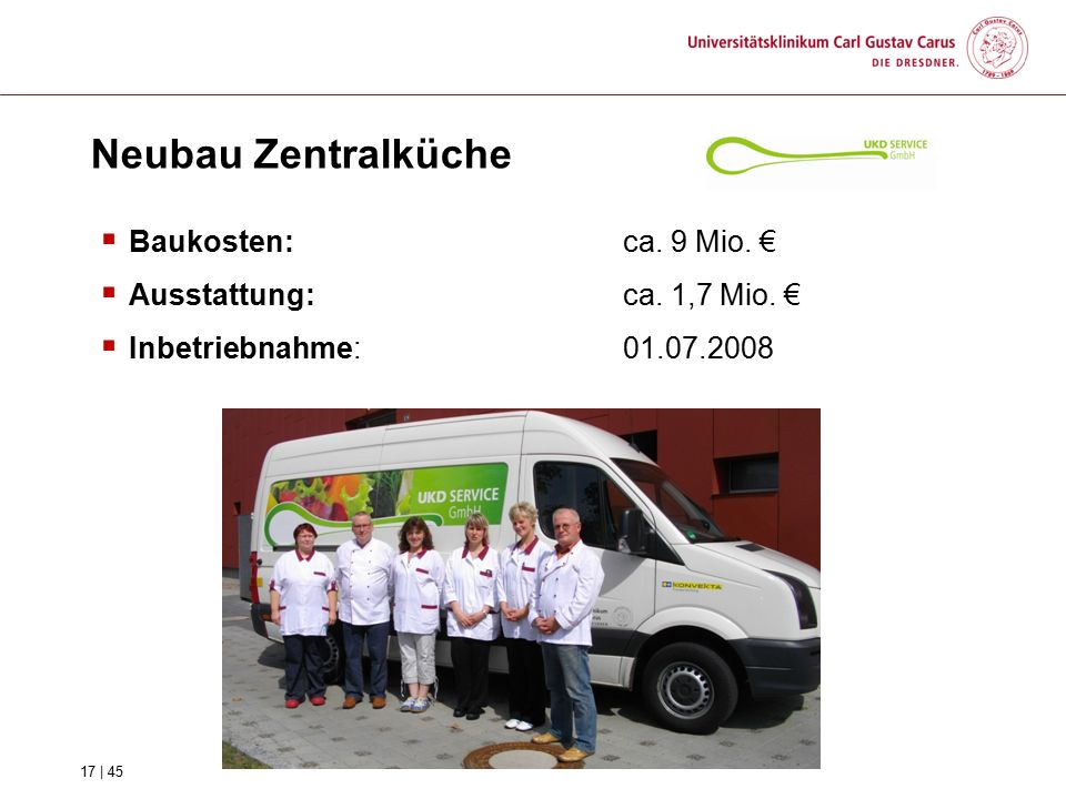 Neubau Zentralküche  Baukosten: ca. 9 Mio. €  Ausstattung:ca. 1,7 Mio. €  Inbetriebnahme: 01.07.2008 17 | 45