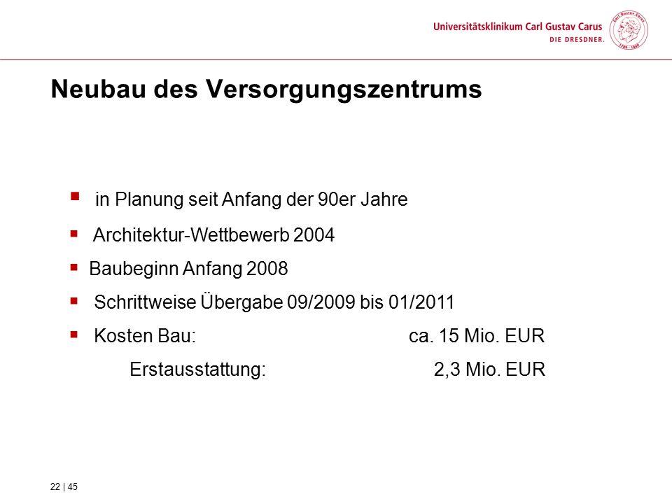 Neubau des Versorgungszentrums  in Planung seit Anfang der 90er Jahre  Architektur-Wettbewerb 2004  Baubeginn Anfang 2008  Schrittweise Übergabe 0